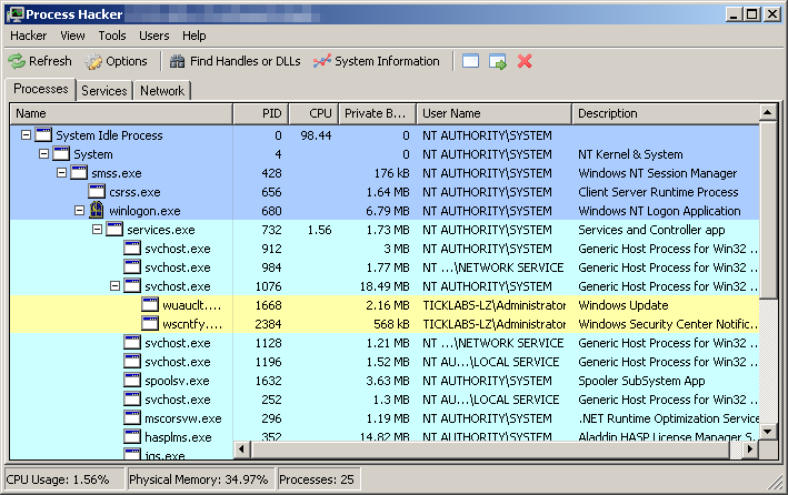 Process Hacker as an Alternative to Process Explorer and