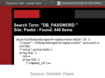 Using Pastebin Sites for Pen Testing Reconnaissance