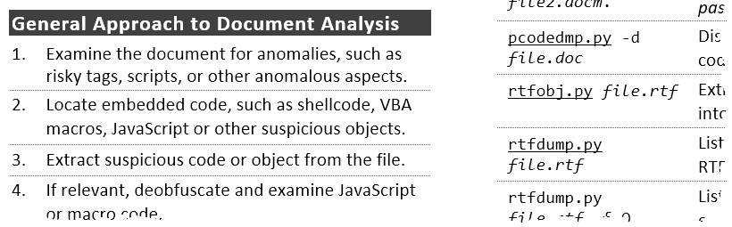 analyzing-malicious-document-files-preview-small