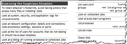 IT and Information Security Cheat Sheets