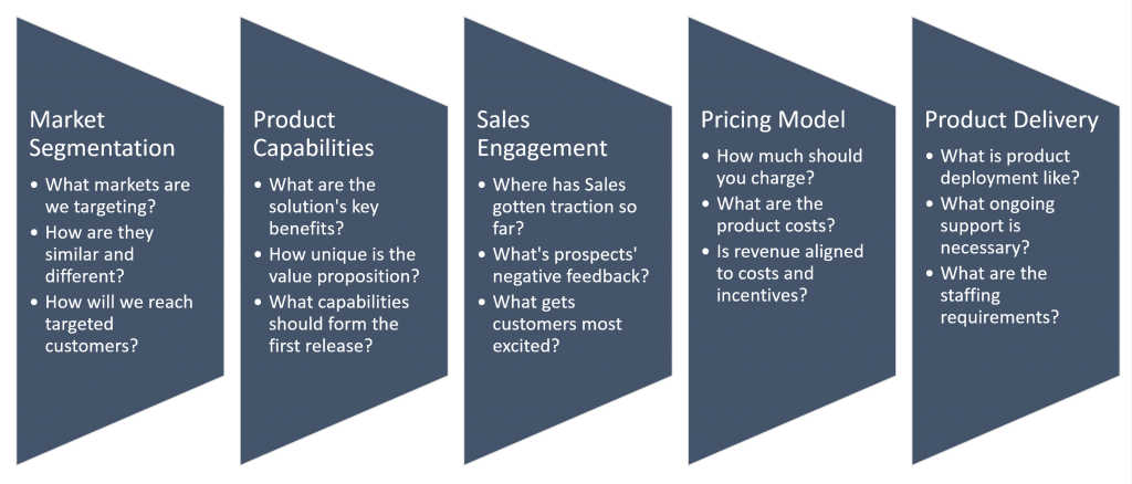 product-management-framework